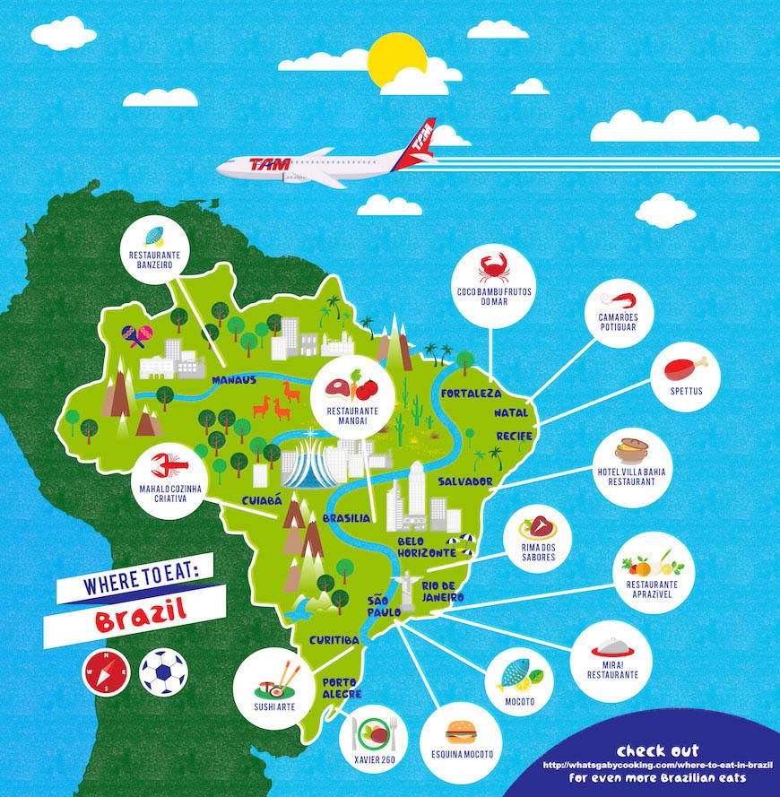 Where to eat in Brazil