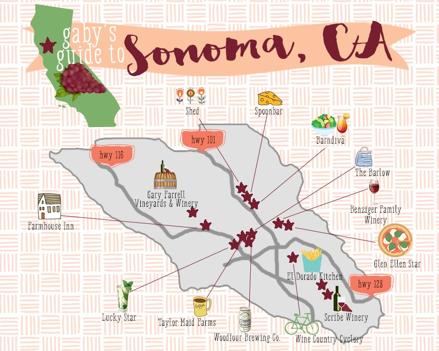Gaby's Guide to Sonoma