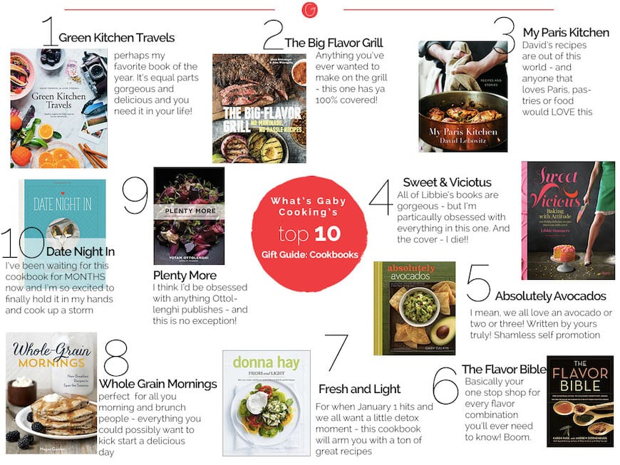 Gift Guide - Cookbooks
